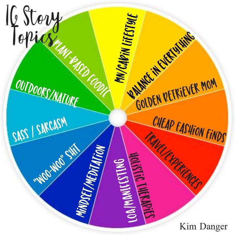 Pin By Kimberly Danger On Digital Marketing Marketing