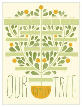 Newsworthy Nursery Decor Free Family Tree And Birth Record