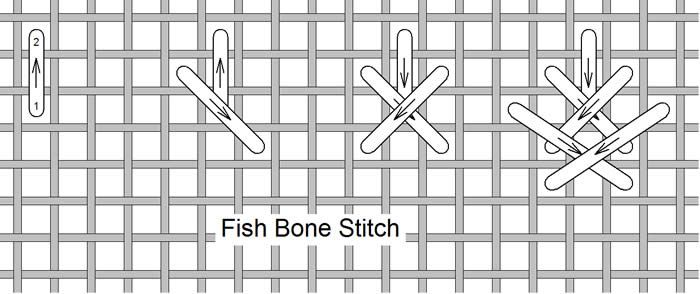 This stitch makes quick, effective leaves on a design. You can graduate the colours by each stitch in a different shade.....e.g. the straight stitch in pale, the small cross in medium and the large cross in a dark thread