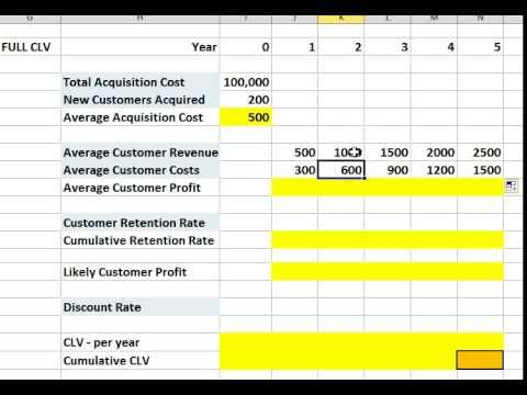 Using Excel To Calculate Customer Lifetime Value Youtube