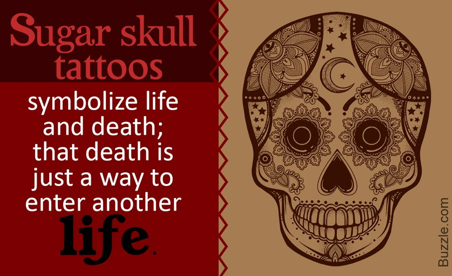 What Does A Sugar Skull Tattoo Symbolize The Answer Is Thrilling