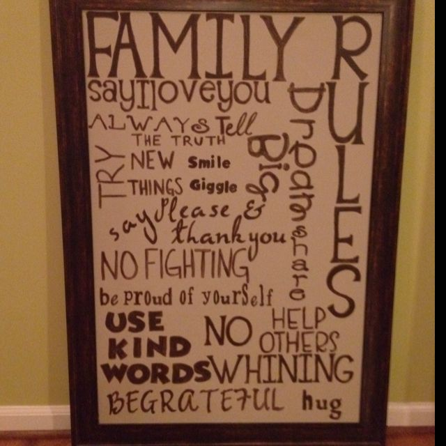 My version of family rules. Came out alright. Used my cricut for most of the letters. Traced the letters with pencil, painted the letters, outlined them with a sharpie paint pen. Framed it.