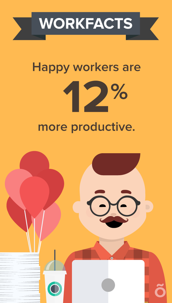 happy productive worker thesis The journal of positive psychology  scholars have extensively reviewed the happy-productive worker thesis that is, 'happy' individual workers .
