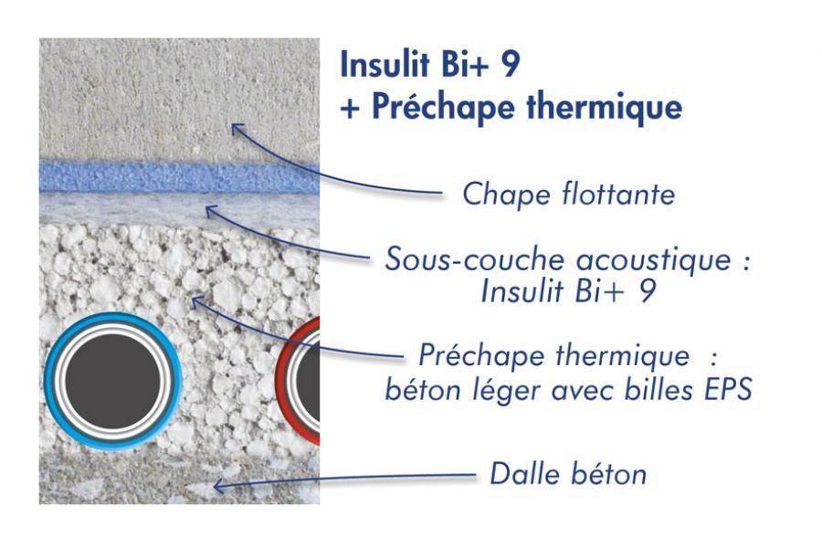insulco-insulit-bi9-01-FR sol intérieur Pinterest Father
