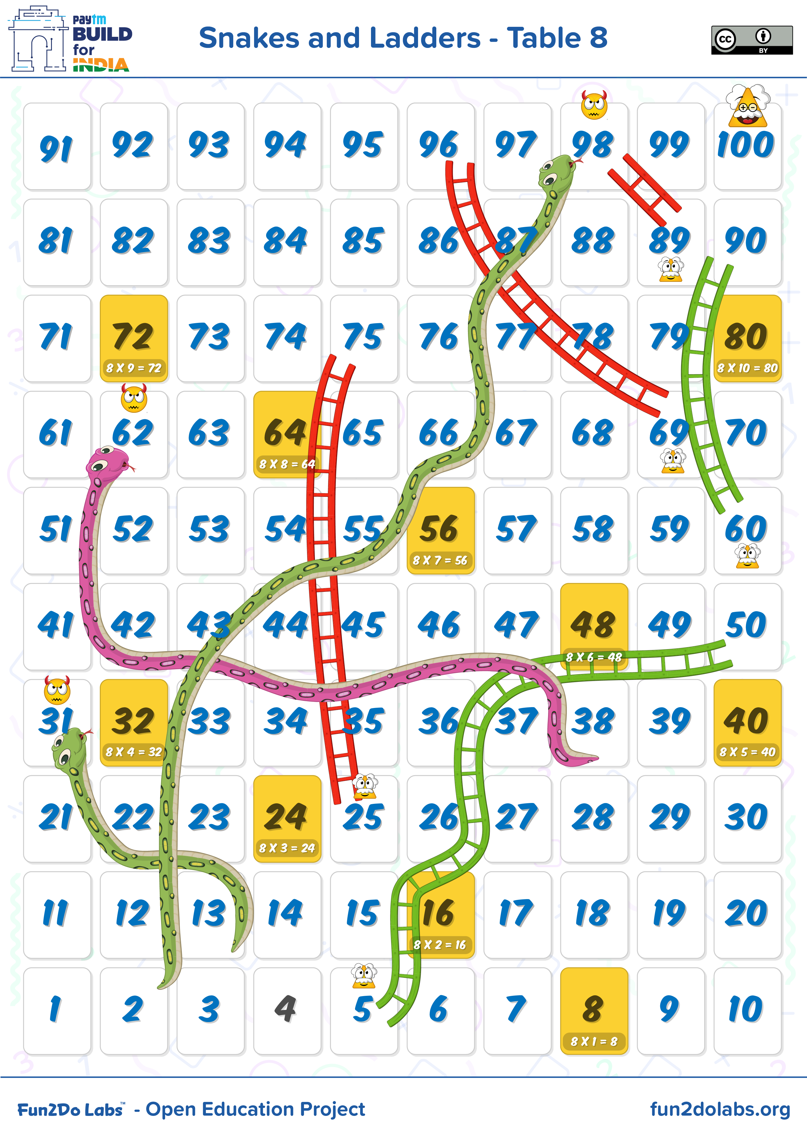 Multiplication Table Games How To Teach Math Table To Kids How
