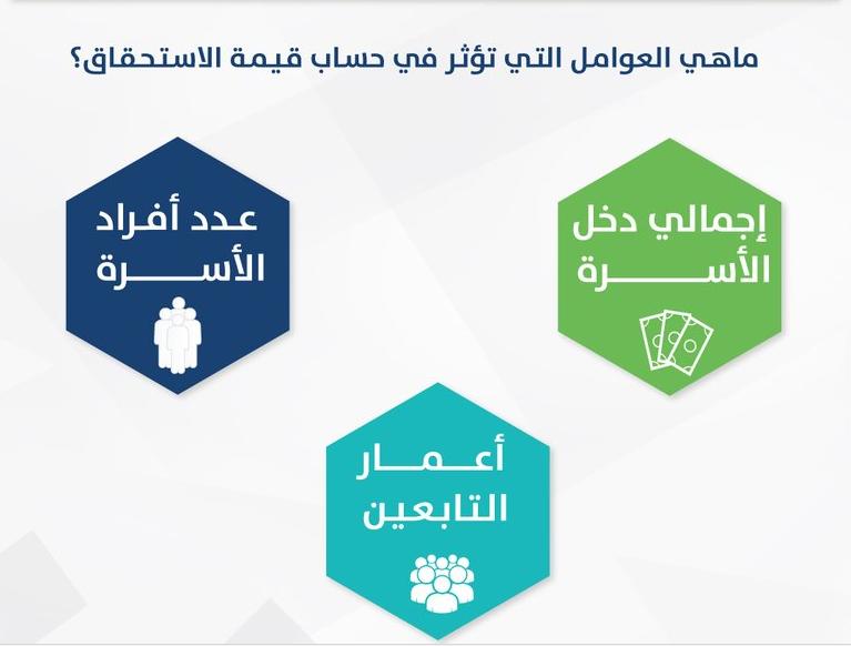 حاسبة حساب المواطن بدأ الحديث عن برنامج حساب المواطن في المملكة العربية السعودية في السادس والعشرين من ديسمبر من العام المنصرم 2016 حيث Gaming Logos Logos