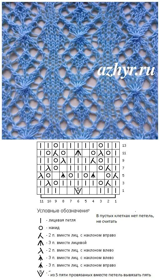 lace knitting   lace   Pinterest   Dos agujas, Puntadas y Tejido