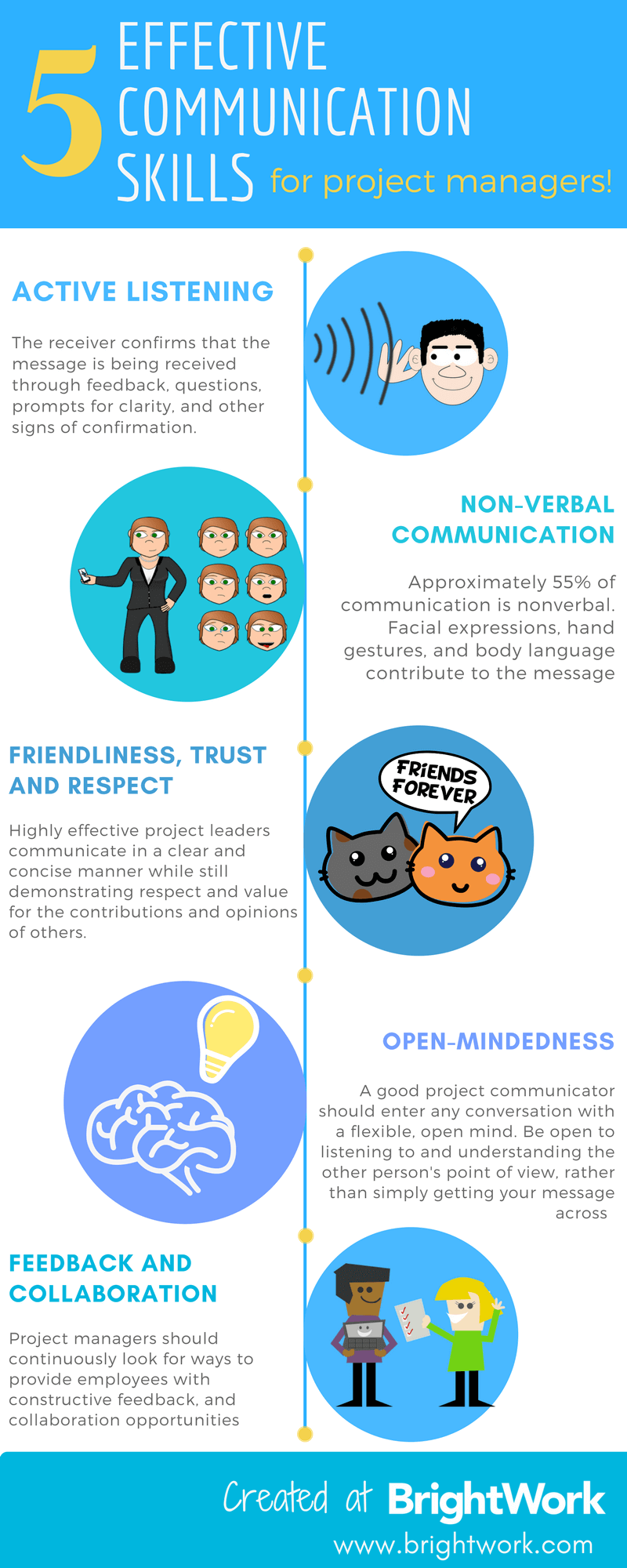 Top 5 Effective Communication Skills For Project Managers Infographic Sharepoint Effective Communication Skills Communication Skills Effective Communication