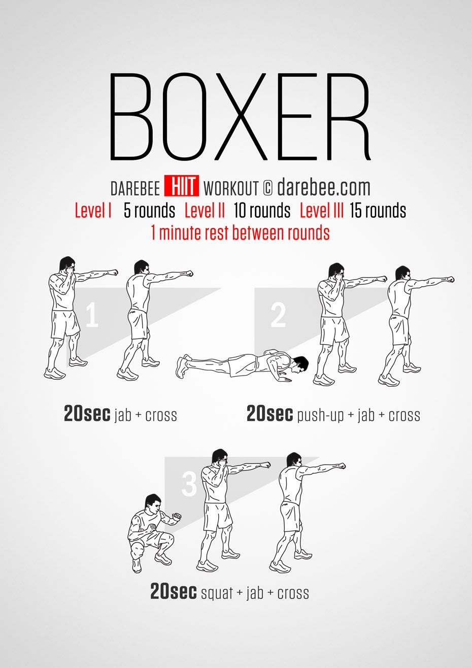 Boxer Hiit Workout Boxing Training Workout Home Boxing Workout Boxer Workout