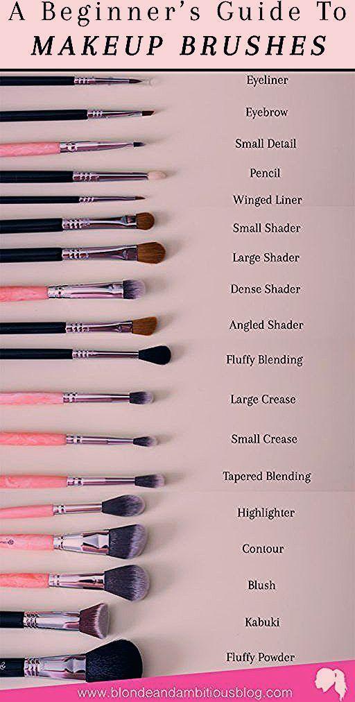Photo of Makeup Brush Breakdown | Blonde & Ambitious Blog