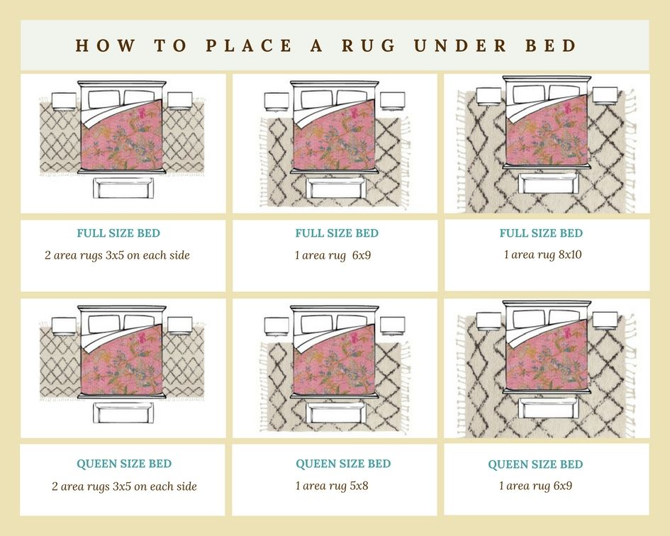 How To Place A Rug Under A Bed Area Rug Placement Rug Under Bed