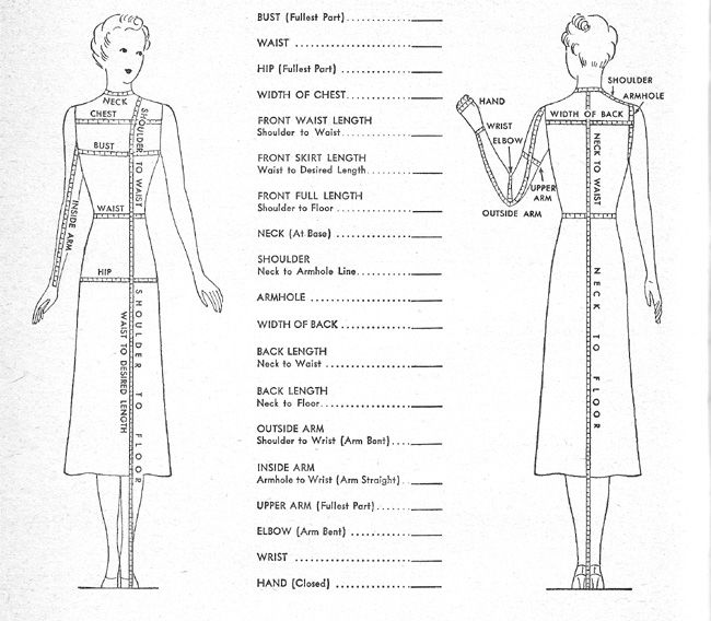 graphic relating to Printable Body Measurement Chart for Sewing named Apparel and Textiles: Your Toolbox Crochet Sewing