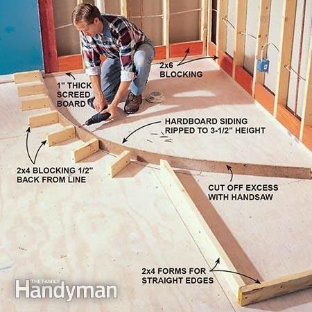 How To Build A Shower Pan Building A Shower Pan Shower Pan Small Shower Remodel