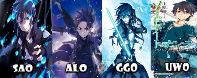 Sword Art Online Season 3 And 4 Spoilers What Alicization Means For The Sao Season 3 Plot Sword Art Online Season Sword Art Online Sword Art