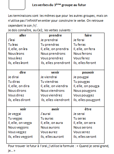 conjugate essayer present Conjugation of essayer conjugation of essayer learn how to conjugate essayer (to try) in french in the present tenseconjugations of the french verb essayer can be.