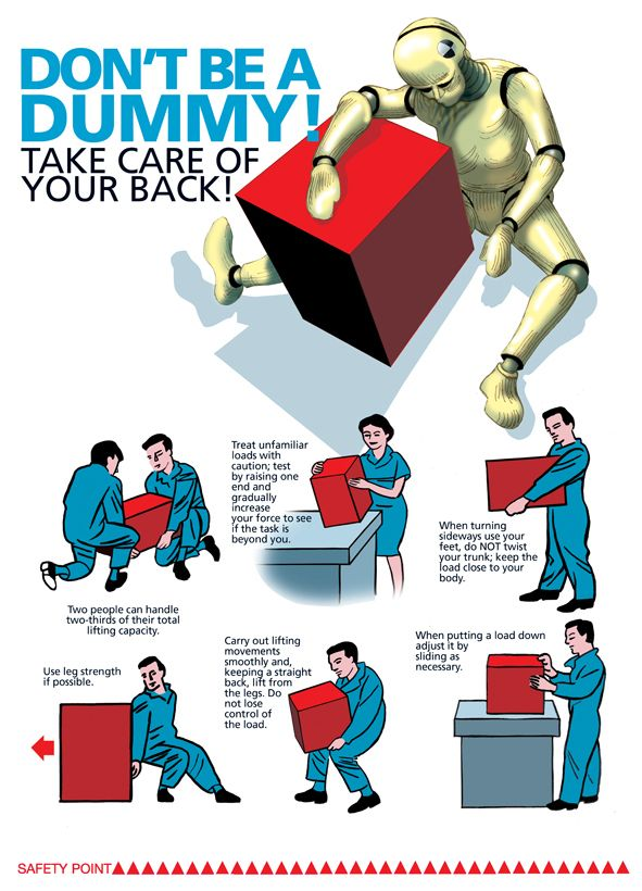 correct manual handling techniques australia