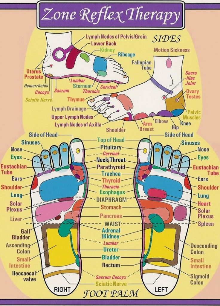 use reflexology to relieve pms symptoms and menstrual cramps learn rh pinterest com