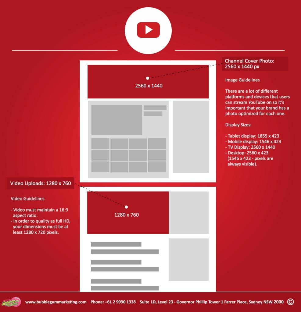 Youtube Banner Size Dimensions 2016 Bubblegum Marketing Estrategia De Marketing Tamanhos De Imagem Redes Sociais