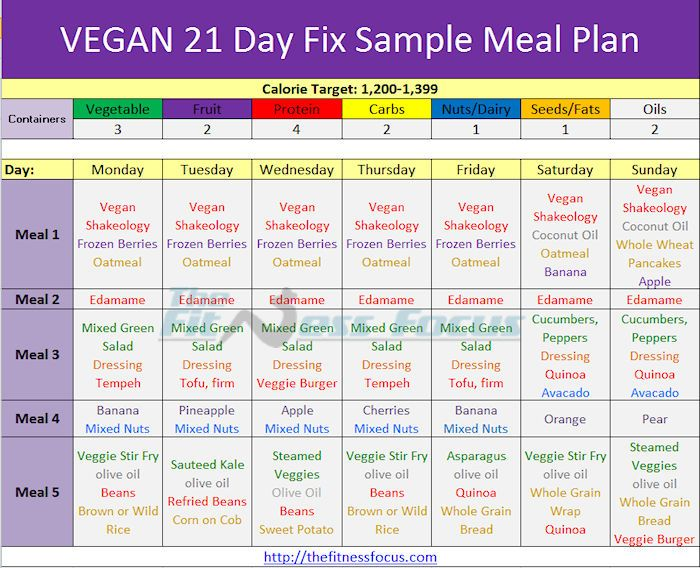 How To Make The  Day Fix VeganFriendly  Vegans Weight Loss