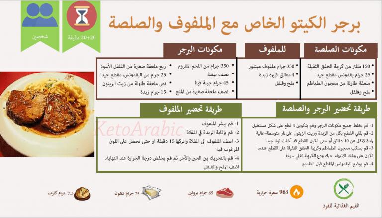 وجبات كيتو دايت جدول رجيم قليل الكربوهيدرات وغني البروتين كنوزي Low Carbohydrate Diet Keto Diet Food List Diet Recipes