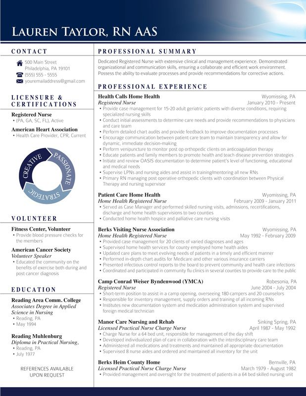 Resume Templates That Will Get You Noticed - Elevated Resumes - volunteer resume