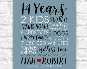 Anniversary Gifts For Husbands Any Year Art Customized You 14th