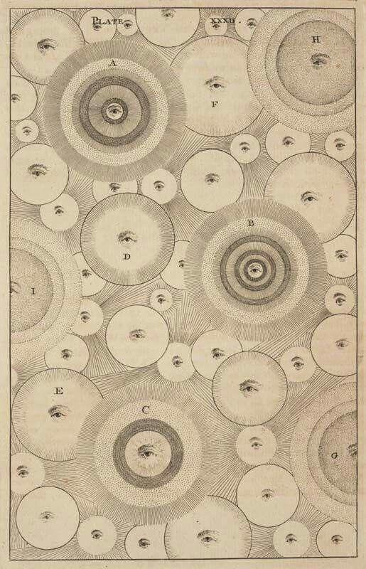 Thomas wright.teoria de la nueva hipotesis del universo 1750.