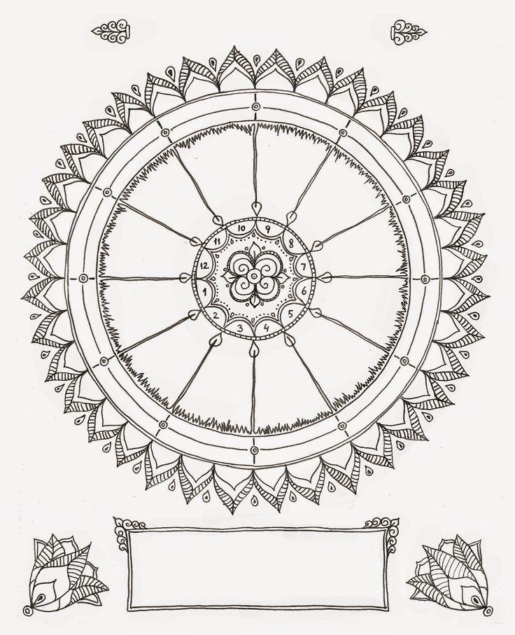 Blank Birth Chart Mandala Astrology Art Therapy  Numerology Chart