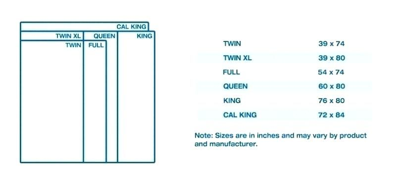 The Best California King Vs King Illustrations Elegant California King Vs King Fo California King Bed Frame Queen Mattress Size Queen Size Mattress Dimensions