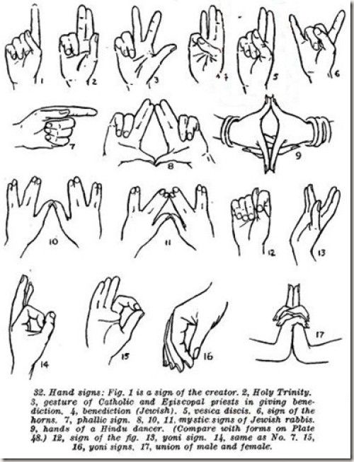 False Ministries 2 Occult Hand Signs Part 1 Destruction