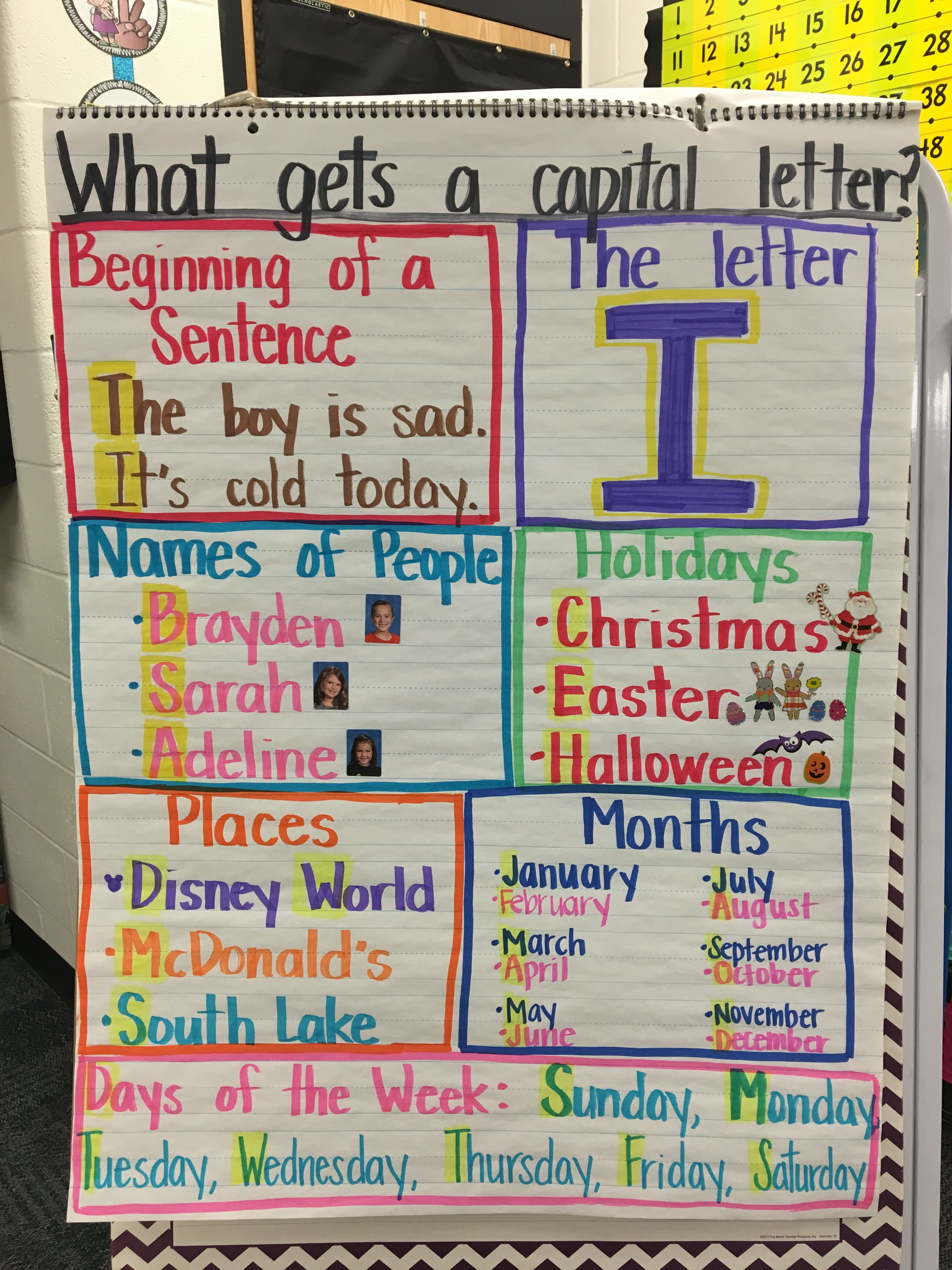 What Gets A Capital Letter Anchor Chart