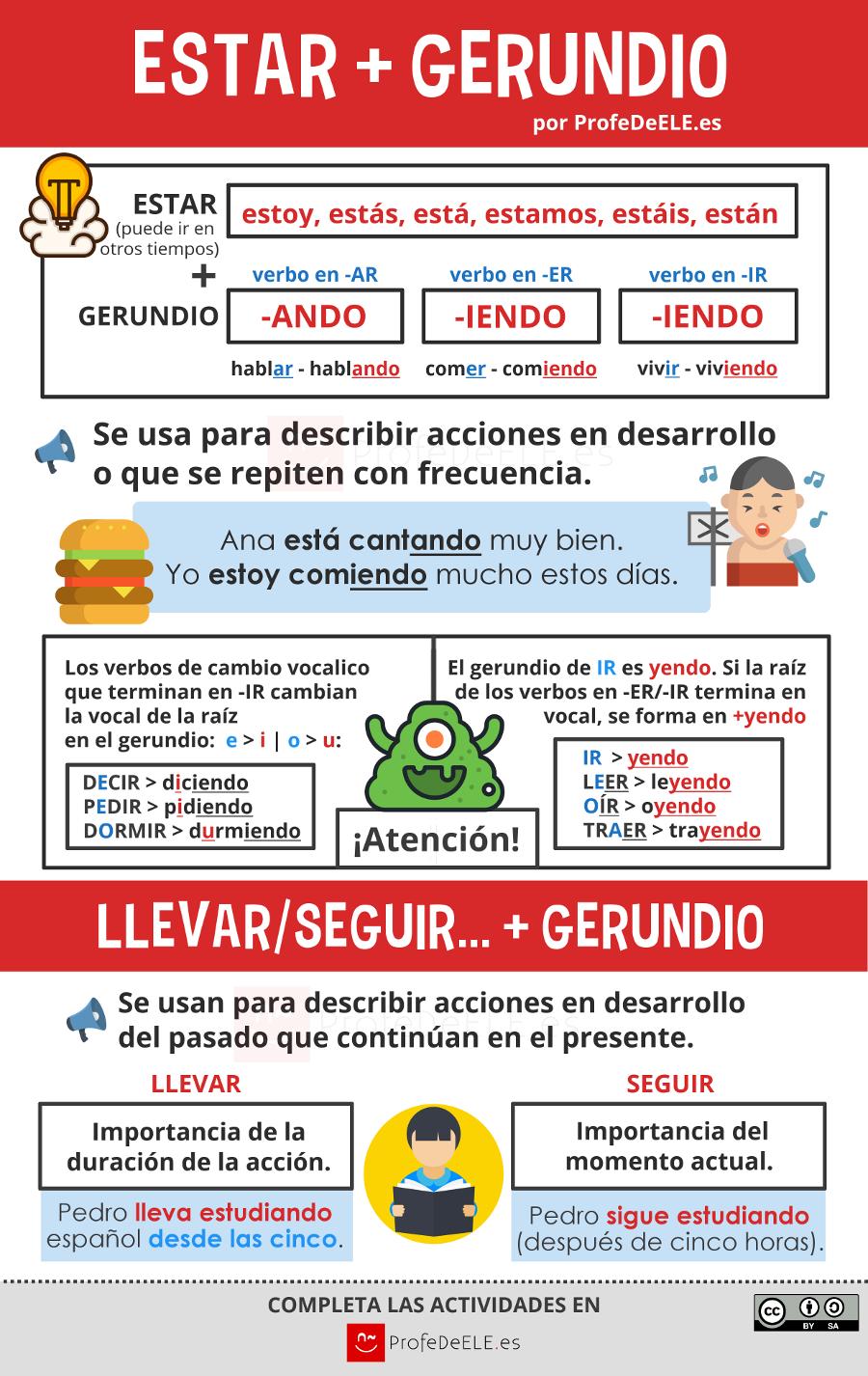 Estar Gerundio Nivel A1 Descárgala En Alta Calidad Y Completa Las Actividades En H Aprender Español Ejercicios Para Aprender Español Gramática Del Español