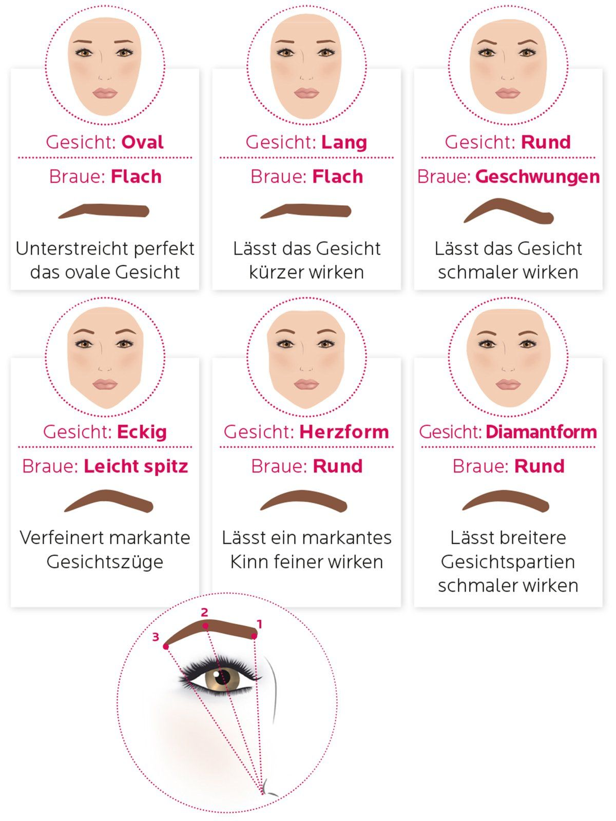 Augenbrauen Formen Skin Facemake Up Pinterest Makeup