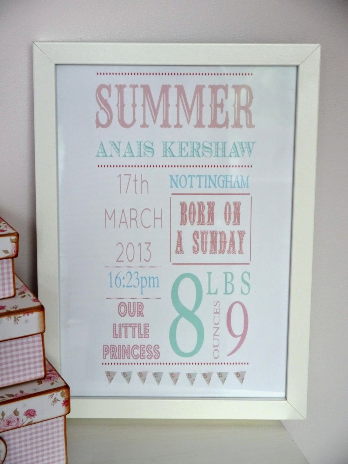 Make Your Own Baby Birth Stats Wall Art
