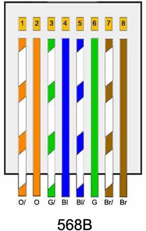 Cat5e Wiring Diagram Uk, Cat Wiring Diagram