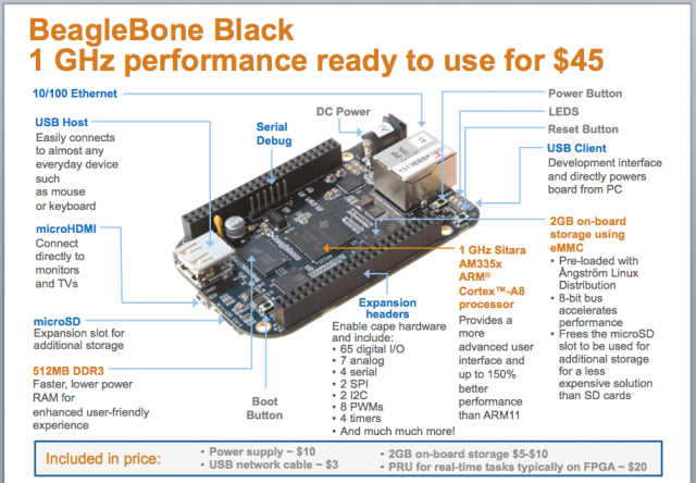 The BeagleBone Black Is A New Single-Board Computer That Can Brew Beer