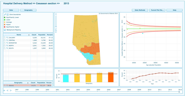 Interesting and very interactive platform Alberta IHDA