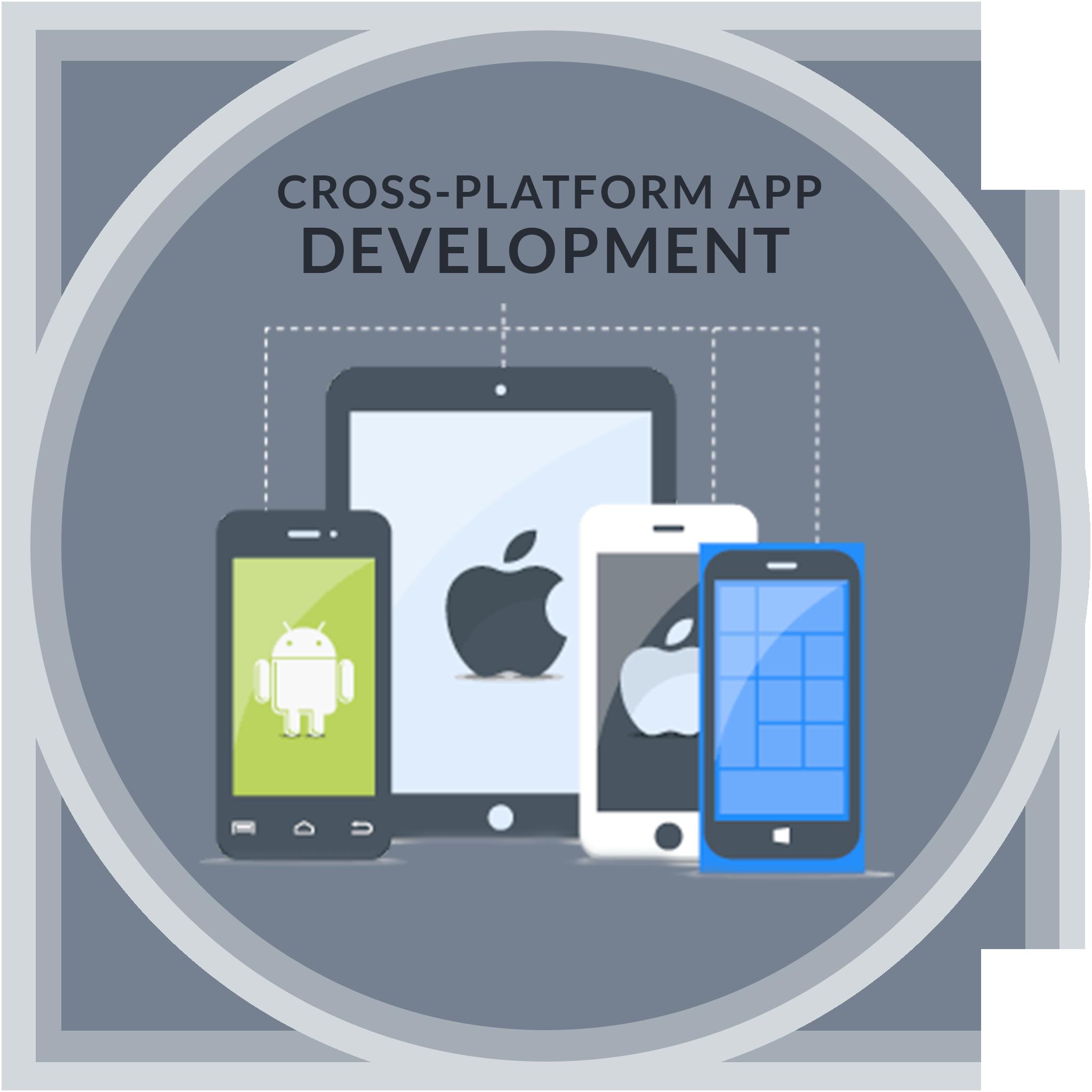Cross Platform App Development Company India& Australia