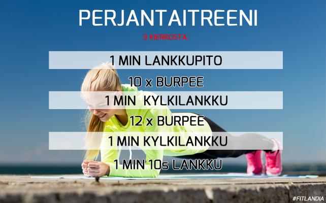 Core_treeni_fitlandia