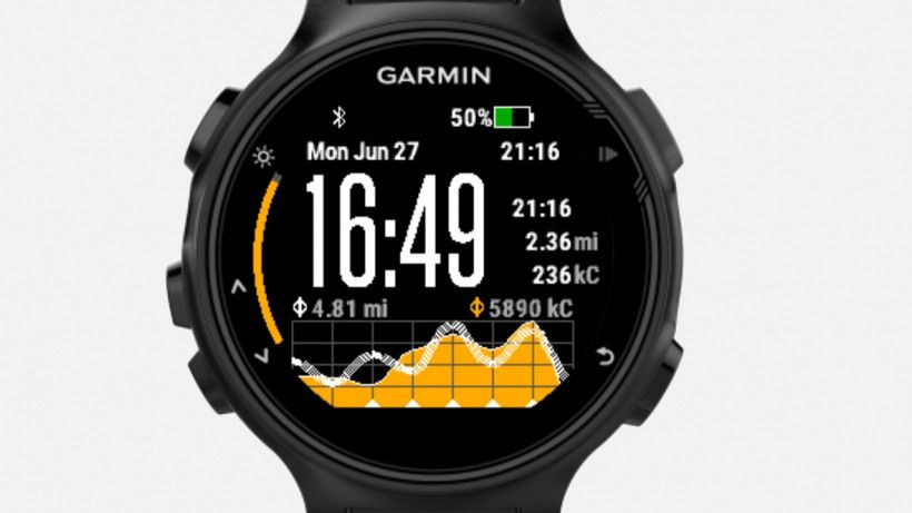 Best Garmin watch faces Our top picks to download Watch