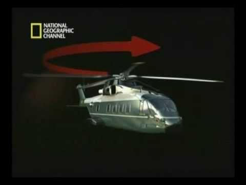 Principios aeronauticos para helicopteros
