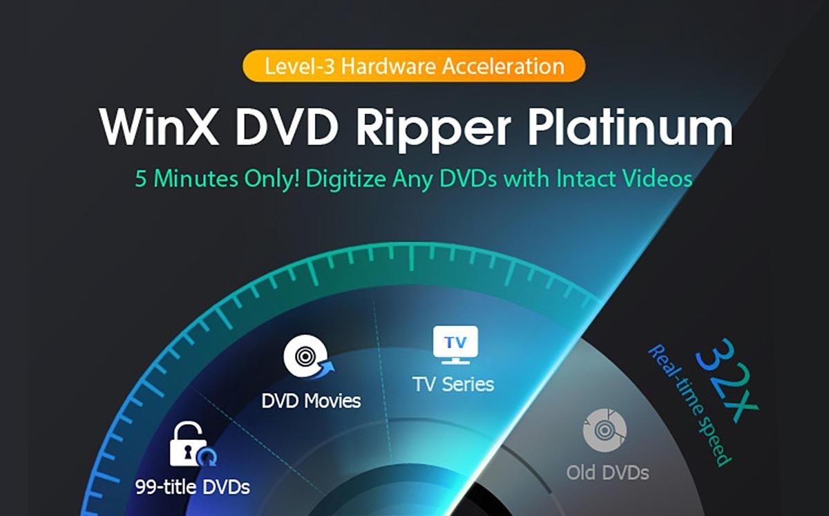 Winx Dvd Ripper Review 2019 Is This Dvd Ripper Worth Hype Drafted Dvd Learn Internet Marketing Digital Marketing Tools