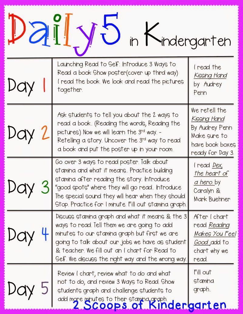 Daily 5 in Kindergarten -  First 5 Days