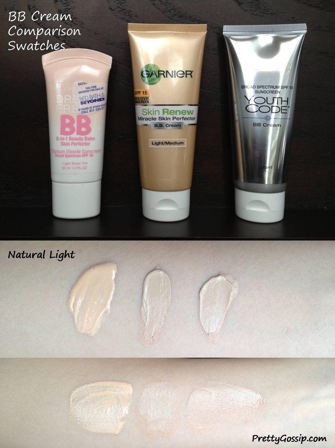 Prettygossip Bb Cream Swatches Loreal Garnier Maybelline Skin