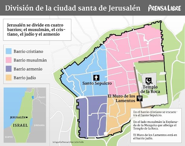 Resultado de imagen para la división de Jerusalén