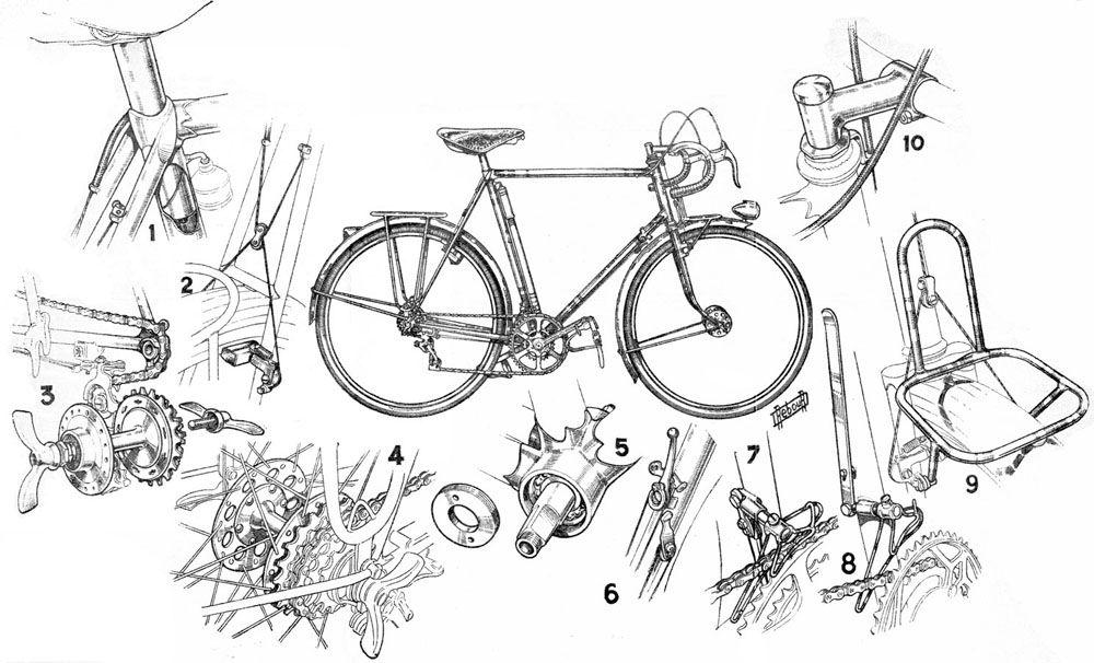 CURITIBA CYCLE CHIC: Daniel Rebour