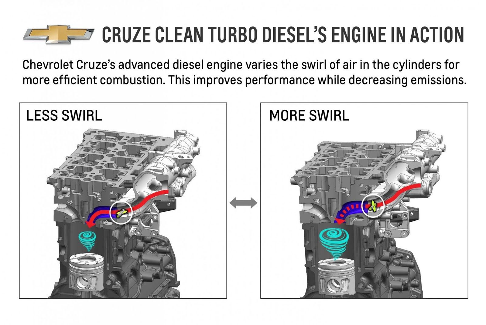 Chevy Cruze Diesel Engine Diagram In 2020