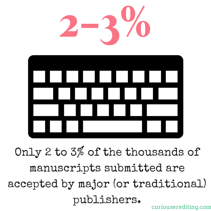 Only 2–3% of the thousands of manuscripts submitted are accepted by major (or traditional) #publishers. #TuesdayTip