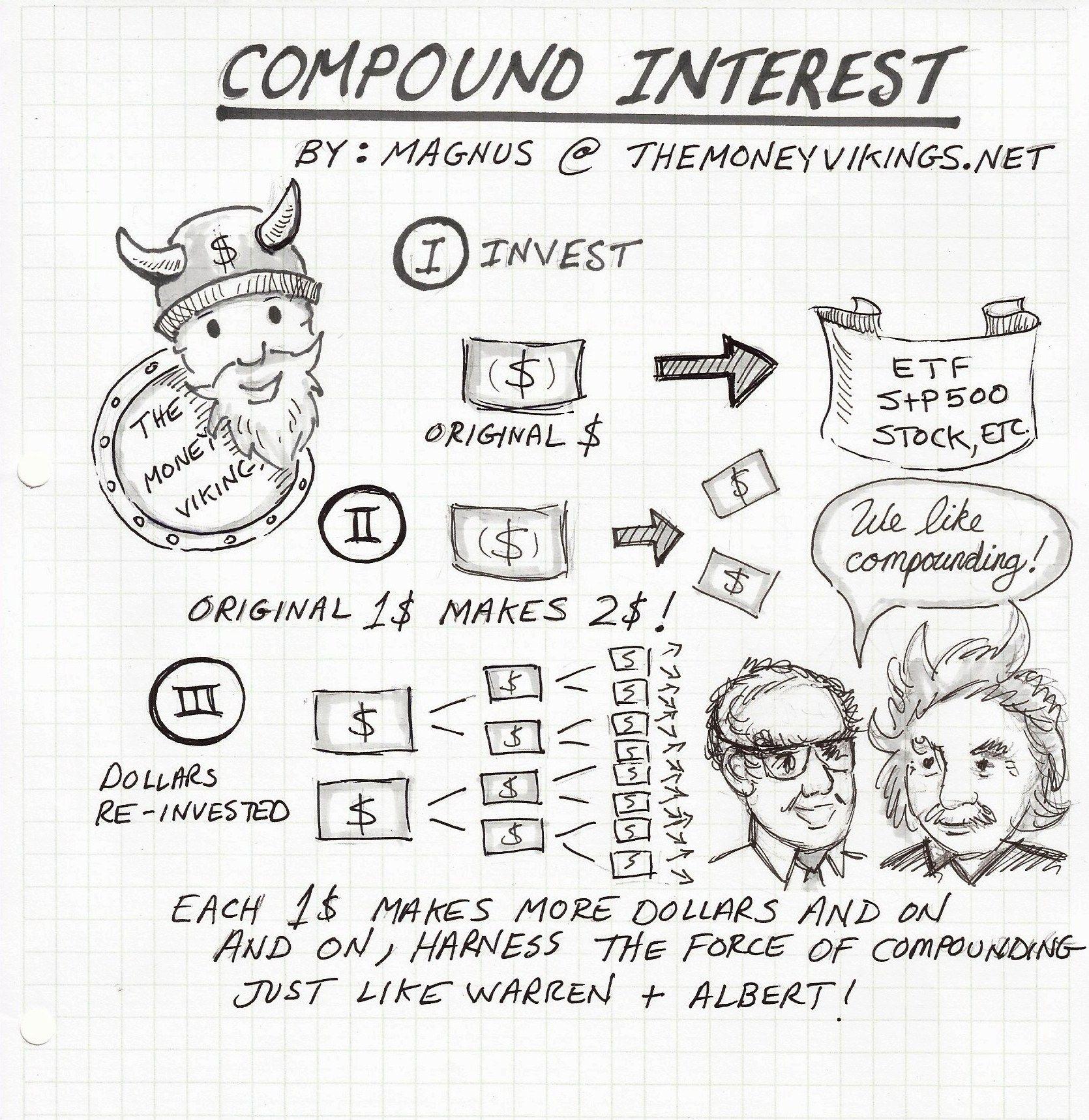 Compound Interest A Money Viking Cartoon Compound Interest