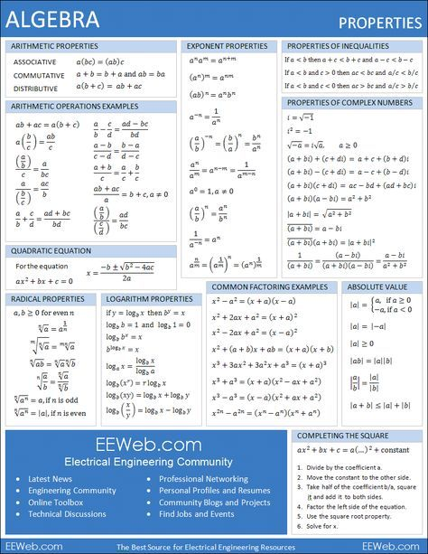 algebra sheet- for when I have to remember the math I learned to ...